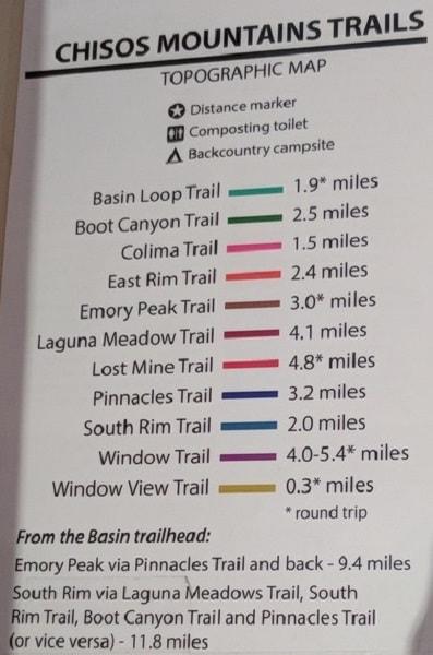Chisos Trail Info